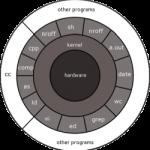 http://portugaldigital.co.cc/wp-content/uploads/kernel.png